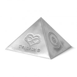 EMF Protection Pyramid