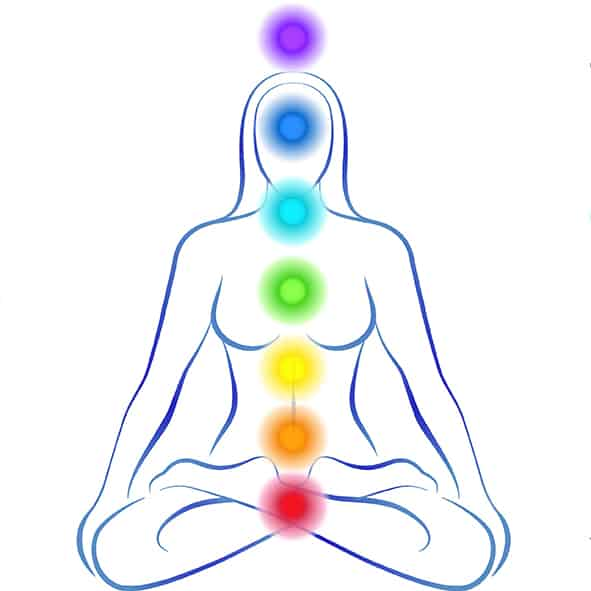 Chakra Balancing Products
